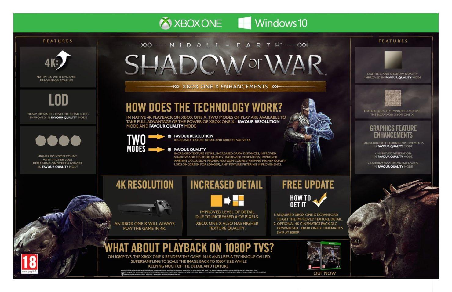La Terra di Mezzo: L'Ombra della Guerra - Xbox One X