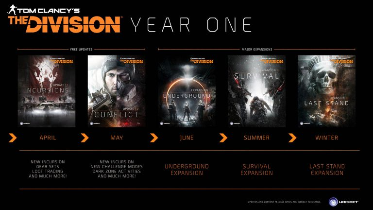 The Division - Year One