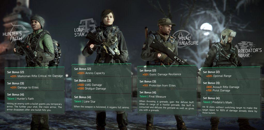 The Division - Update 1.2 Gear Set