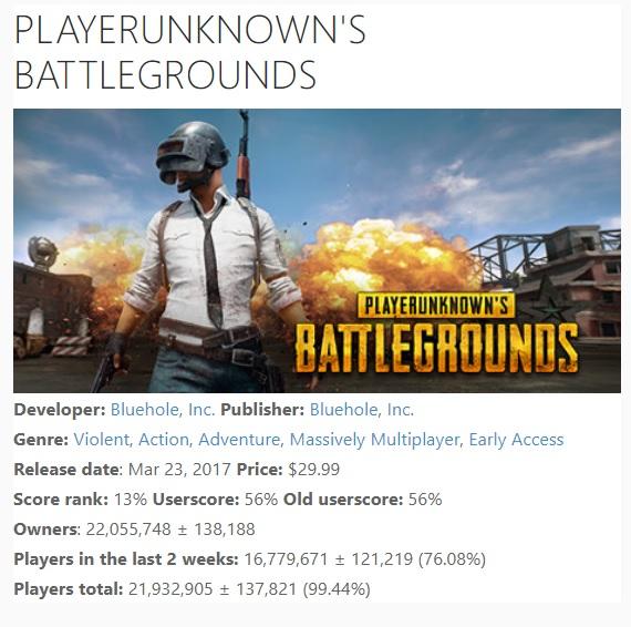 PlayerUnknown's: Battlegrounds
