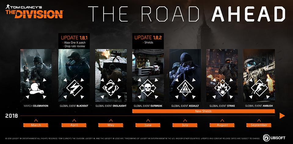 The Division - Roadmap