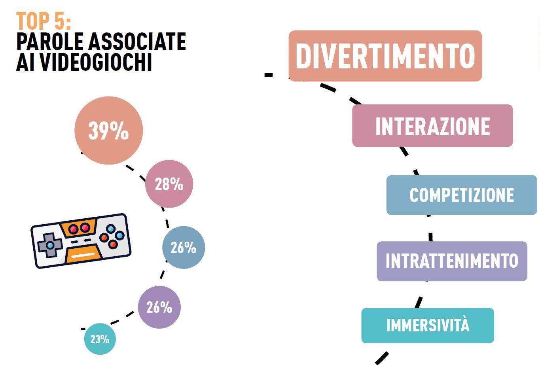 AESVI rapporto annuale 2017: i dati dell'Italia!